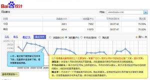 baidu-analytics