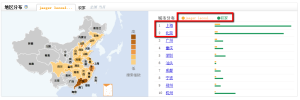 Baidu Trends Volume