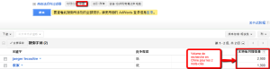 Google Adwords Chine