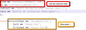 logiciel emailing automatique AUTOVEILLE