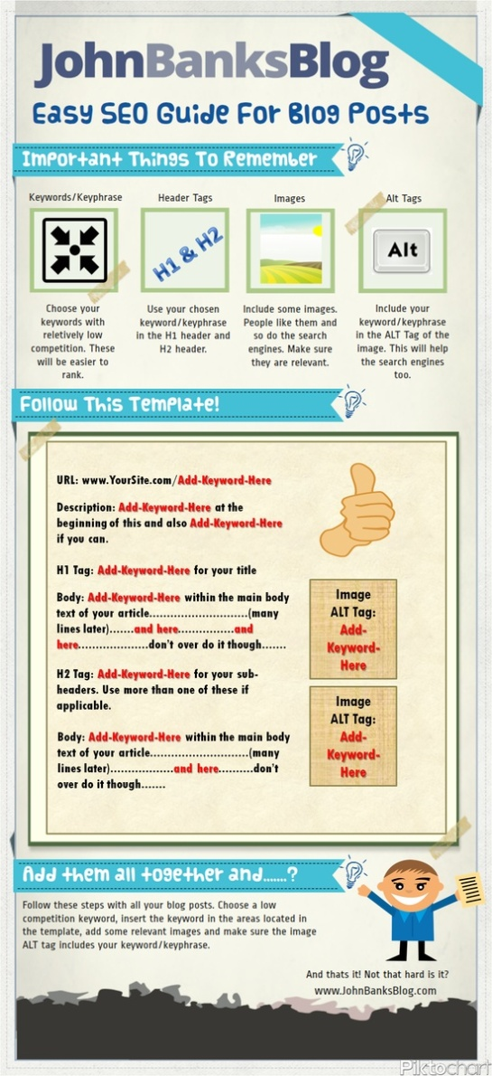 Infographie: rédiger pour le web avec du contenu SEO friendly