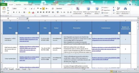 Logiciel de veille AUTOVEILLE: test flux RSS Abondance