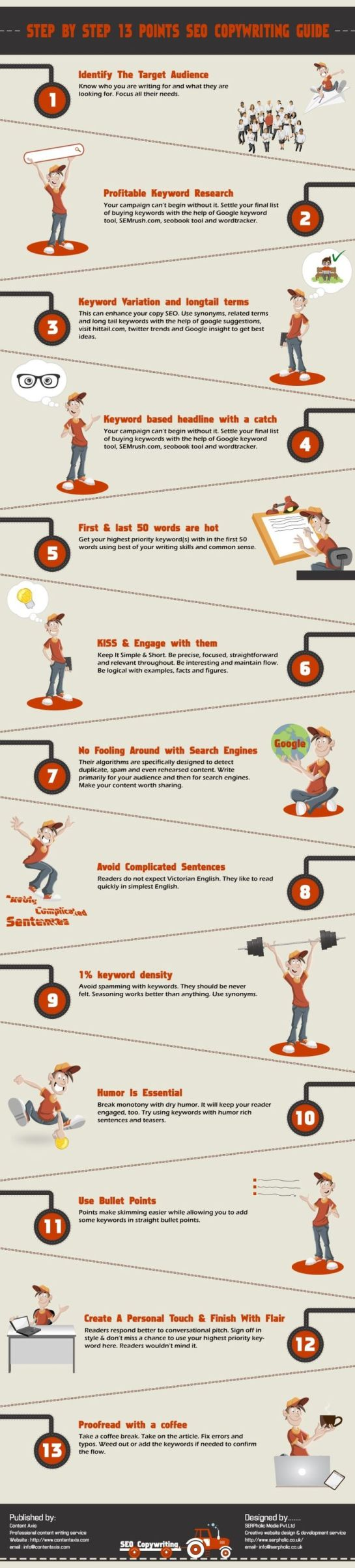 infographie rédaction copywriting SEO publicitaire | Webmarketing AUTOVEILLE