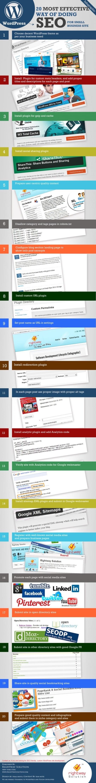 20 conseils SEO pour WordPress | Logiciel de veille AUTOVEILLE