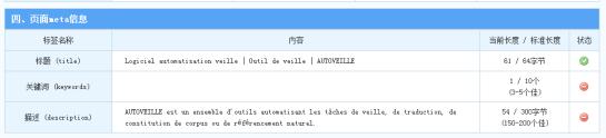 logiciel de veille SEO chinois par AUTOVEILLE
