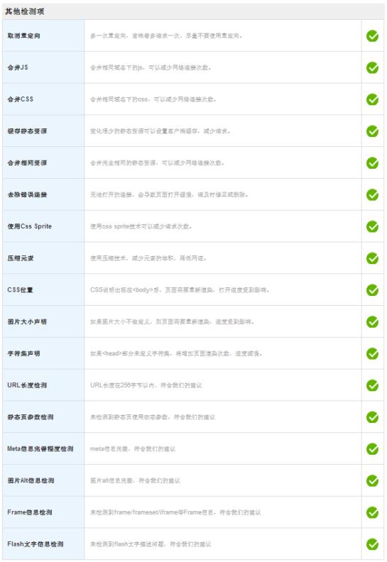 Analyse SEO Baidu pour AUTOVEILLE