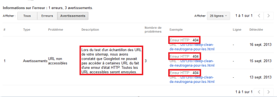 Avertissements Google Webmaster Tools : pages 404 en masse