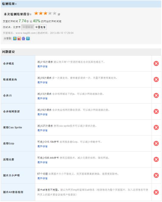 Elements qui devraient être optimisés par bag86 pour Baidu | AUTOVEILLE