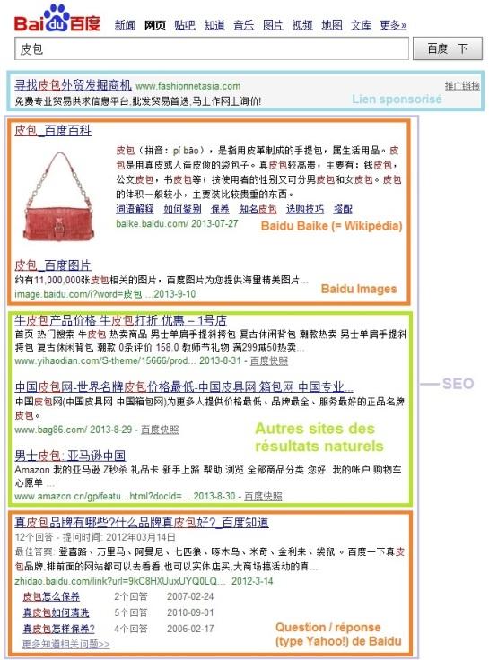 Détails d'une SERP de Baidu | AUTOVEILLE