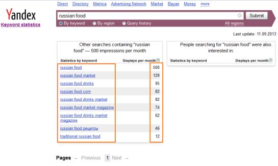 Idées de mots-clés et leurs volumes de recherche par mois sur Yandex