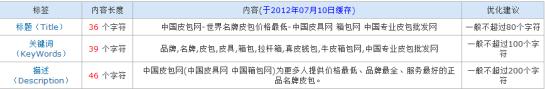 Méta tags de bag86 de Baidu | AUTOVEILLE