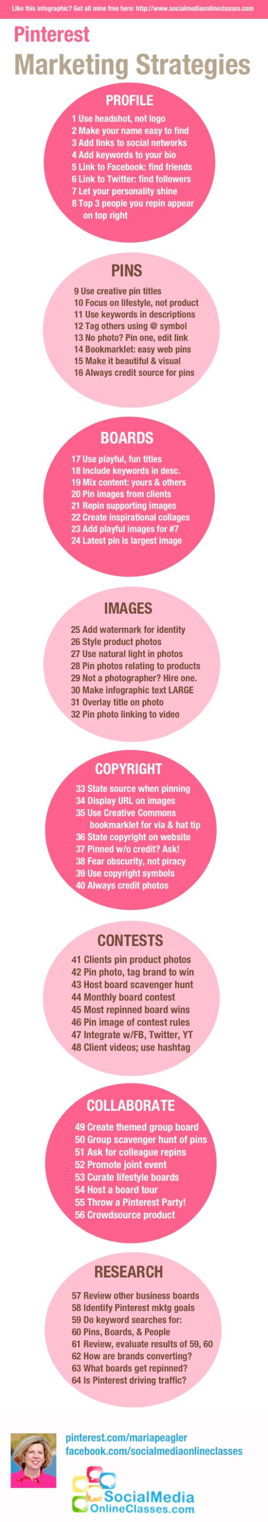 64 astuces - Infographie Pinterest - AUTOVEILLE