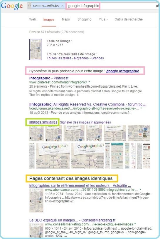 Résultats Google Images avec la méthode 2 - AUTOVEILLE