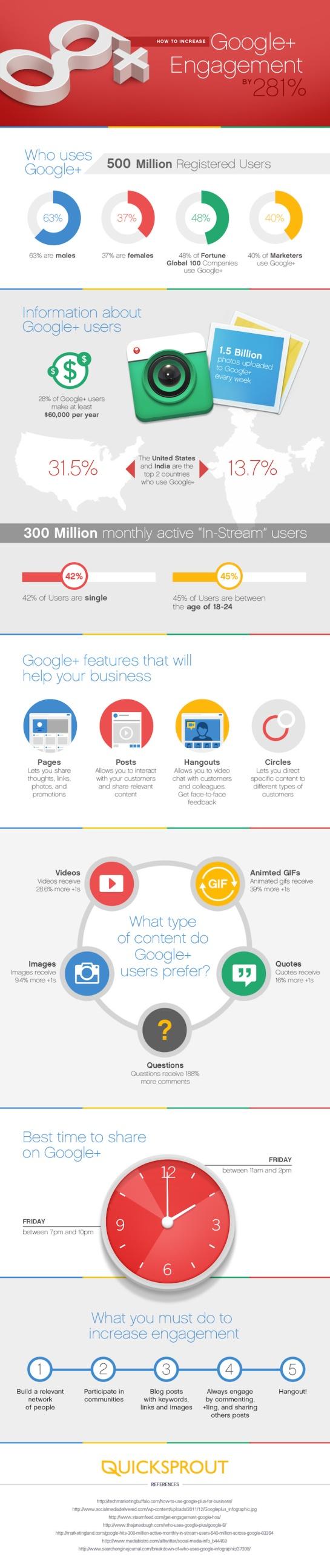 Booster les engagements sur Google+ - AUTOVEILLE
