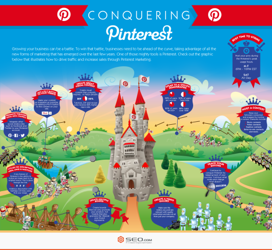Conquérir Pinterest ! - AUTOVEILLE