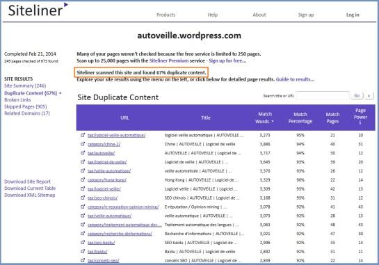 Outil SEO Duplicate Content - AUTOVEILLE