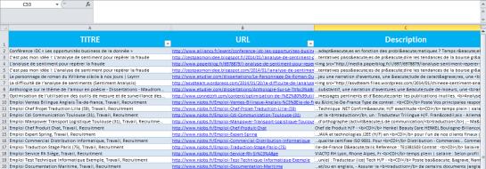 Informations stockées - flux RSS - AUTOVEILLE