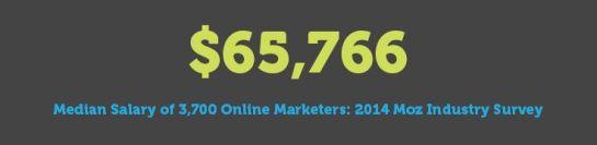 Salaire moyen d'un webmarketeur - AUTOVEILLE
