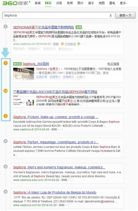 Moteur chinois : personnaliser les résultats SEO sur 360 - AUTOVEILLE