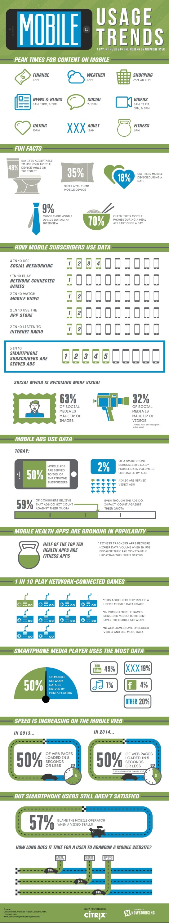Utilisation Smartphone : Vidéos et images privilégiées - AUTOVEILLE