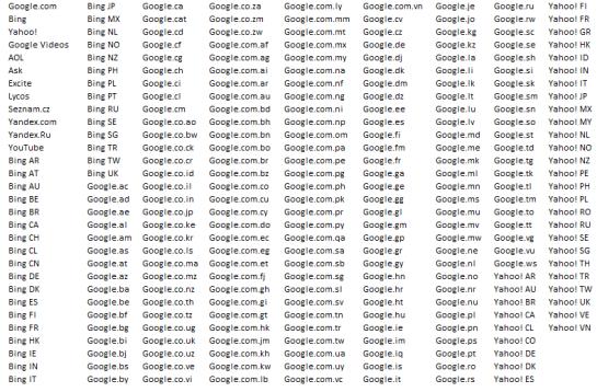 Liste moteurs de recherche de Pro Rank Tracker