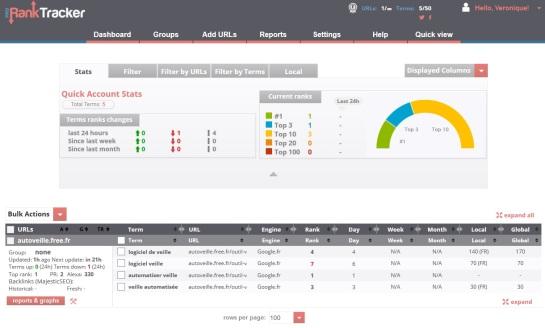 Positionnements SEO d'AUTOVEILLE avec Pro Rank Tracker