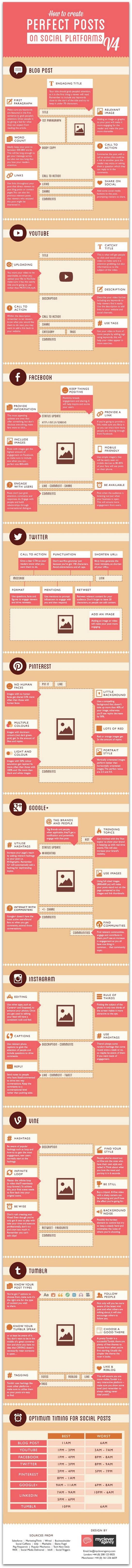 Comment rédiger des posts attractifs sur les réseaux sociaux ? AUTOVEILLE