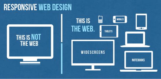Le web en 2014 - Responsive Design - AUTOVEILLE