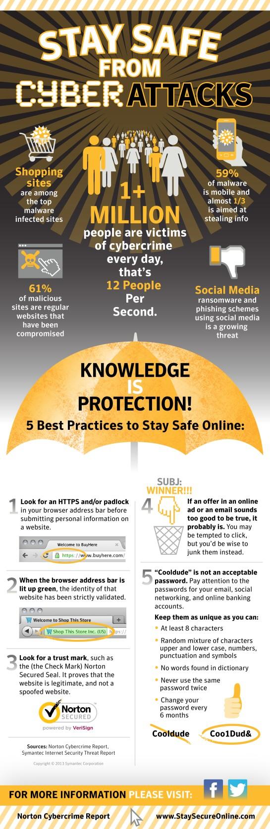 HTTPS pour protéger données, sites et utilisateurs - AUTOVEILLE