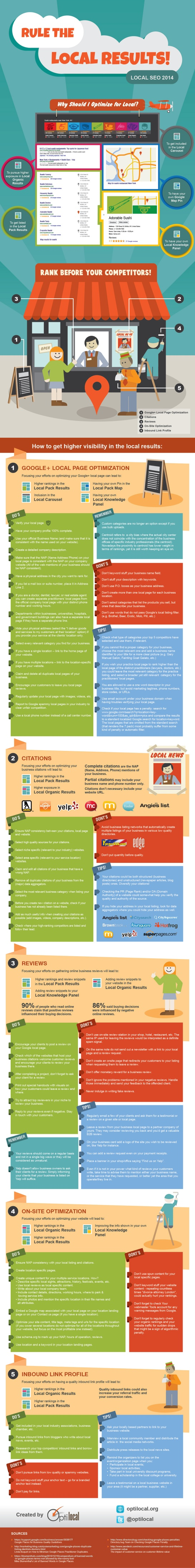 Google+ Local - SEO Local 2014 - AUTOVEILLE