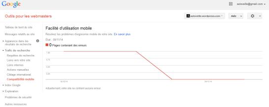 Google Webmaster Tools - Compatibilité Mobile - AUTOVEILLE