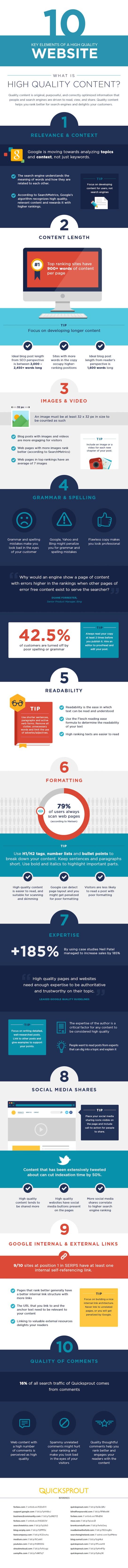 10 points essentiels pour un site web de qualité - AUTOVEILLE