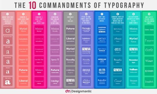 Les 10 commandements en typographie - AUTOVEILLE