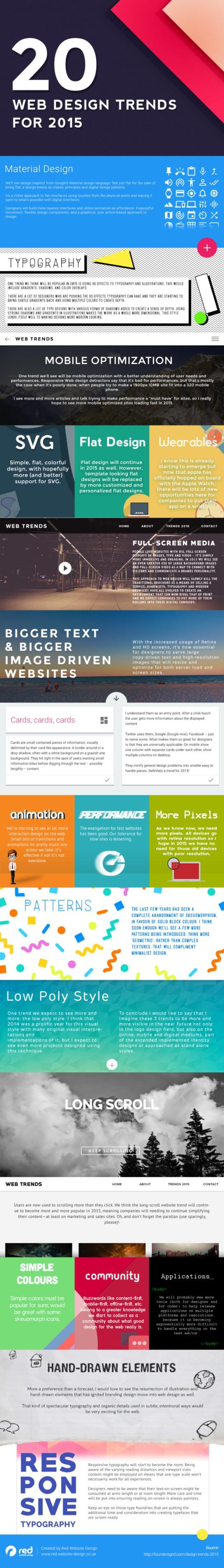 20 tendances en web design à connaître pour 2015 - AUTOVEILLE