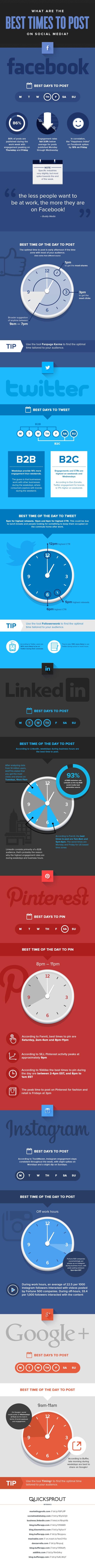 Meilleurs moments pour publier sur les réseaux sociaux - AUTOVEILLE