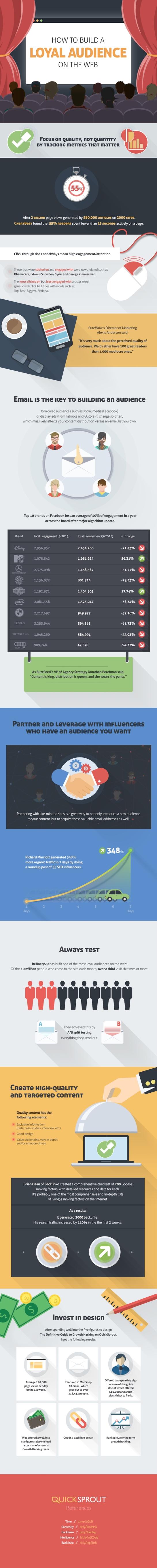 Comment fidéliser son audience sur le web ? - AUTOVEILLE