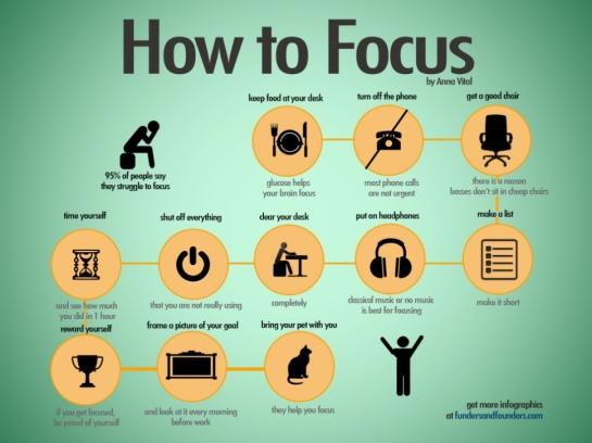 Comment rester concentré au travail ? - AUTOVEILLE
