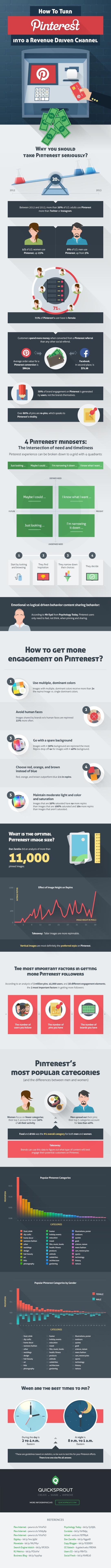 Pinterest augmente vos ventes ecommerce - AUTOVEILLE
