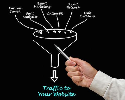 Augmenter efficacement le trafic d'un blog - AUTOVEILLE