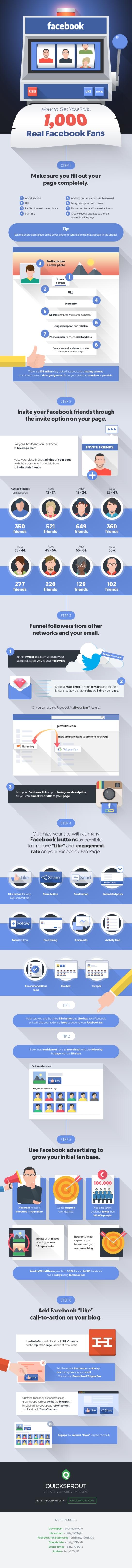Obtenir ses 1000 premiers vrais fans Facebook - AUTOVEILLE