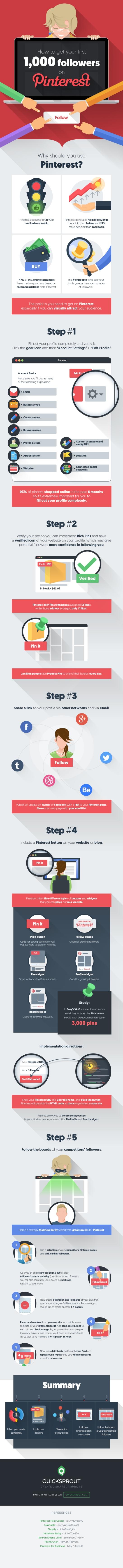 Obtenir 1000 abonnés Pinterest rapidement - AUTOVEILLE