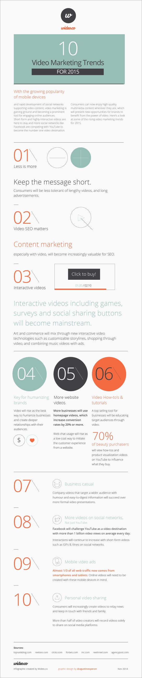 10 tendances de vidéo marketing en 2015 - AUTOVEILLE