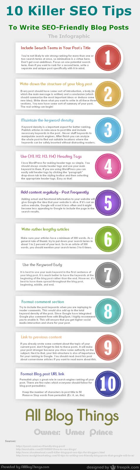 10 astuces pour rédiger des articles de blog SEO-friendly - AUTOVEILLE