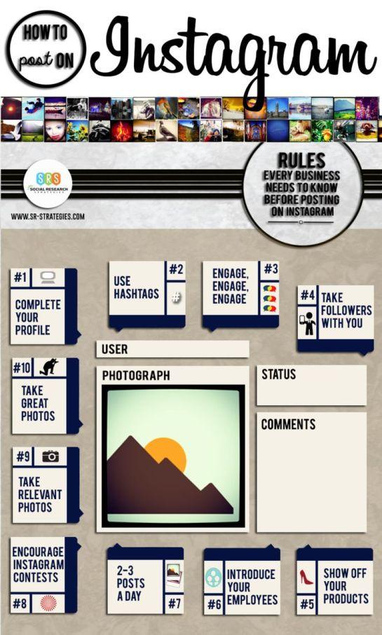 10 astuces pour Instagram - AUTOVEILLE