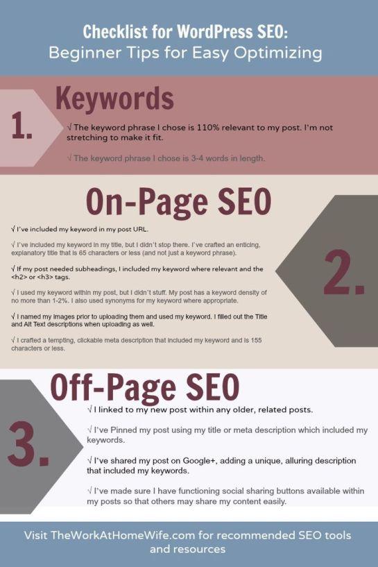 Astuces SEO pour les sites sous WordPress - AUTOVEILLE