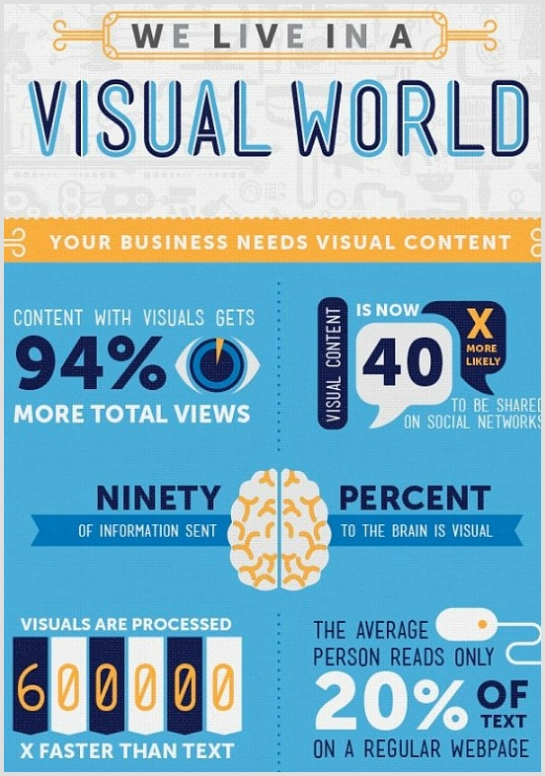 importance des visuels en web marketing - AUTOVEILLE