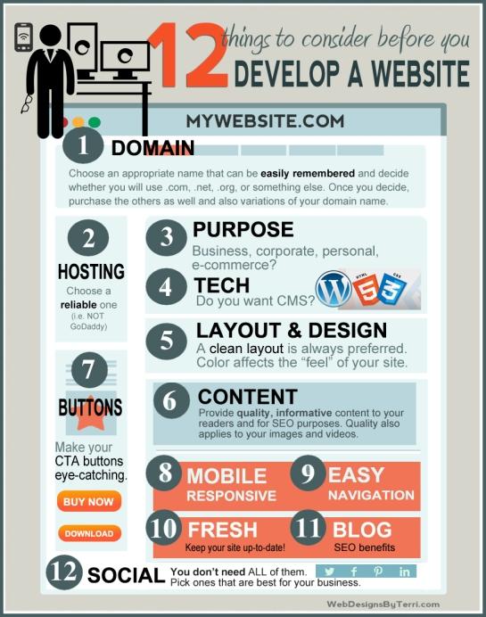 12 éléments à vérifier avant de créer un site web - AUTOVEILLE