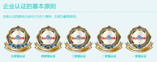 Certificat BCMS pour les entreprises - Certification Search Baidu - SEO SEA - AUTOVEILLE