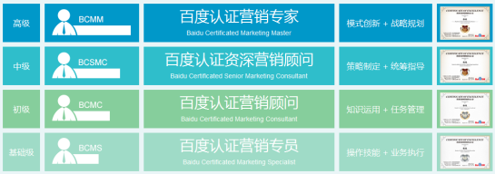 Certification Baidu Certified Marketing Specialist (BCMS) - AUTOVEILLE