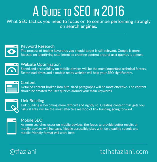 Mini Guide SEO en 2016 - AUTOVEILLE